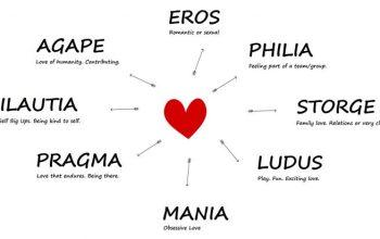 ¿Cuáles son los 8 tipos de amor? 9